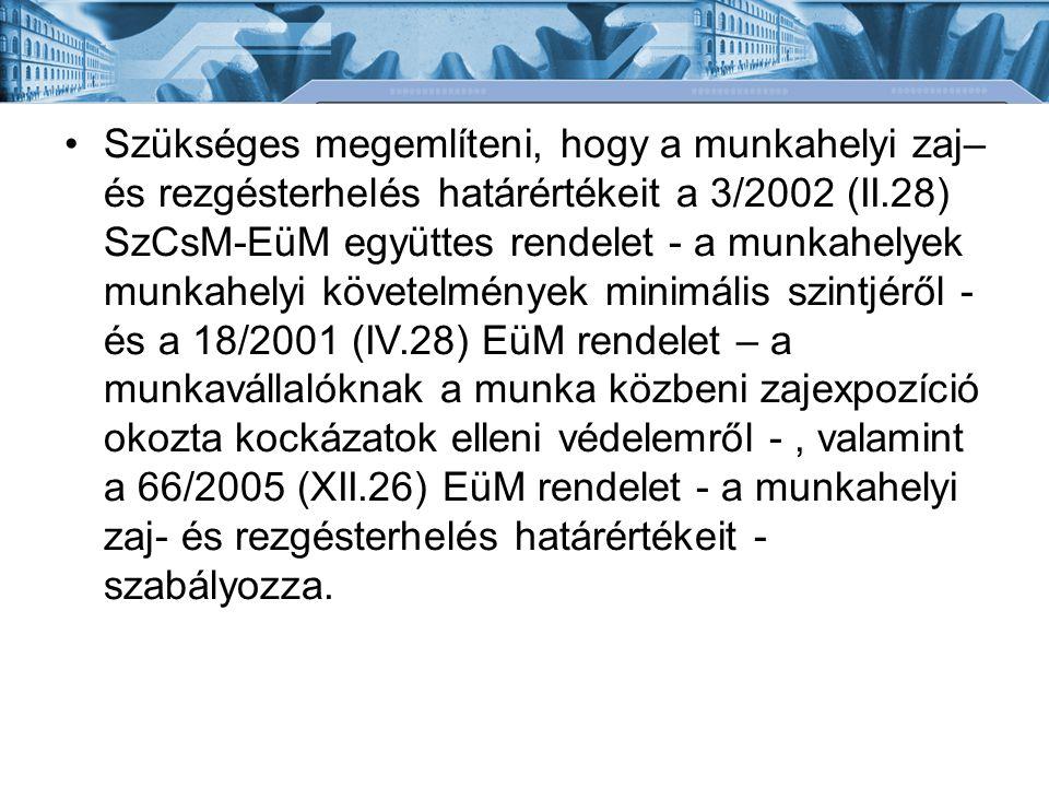 Szükséges megemlíteni, hogy a munkahelyi zaj– és rezgésterhelés határértékeit a 3/2002 (II.28) SzCsM-EüM együttes rendelet - a munkahelyek munkahelyi