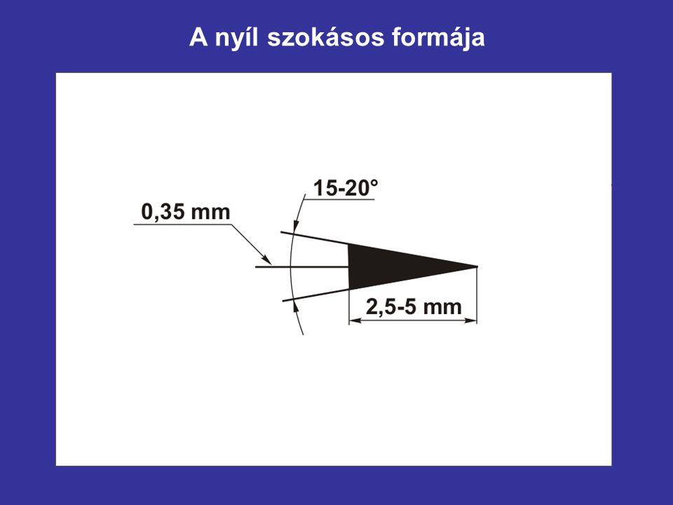 A nyíl szokásos formája