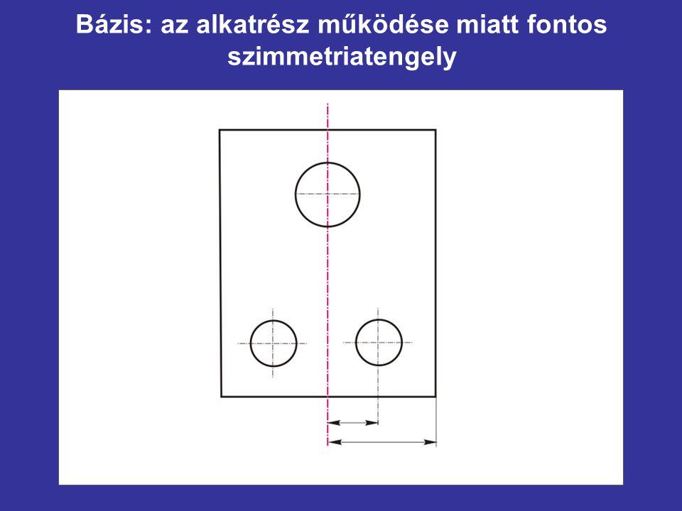 Bázis: az alkatrész működése miatt fontos szimmetriatengely