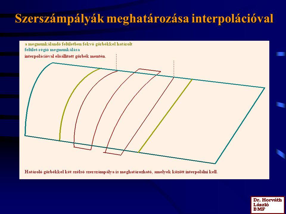Szerszámpályák meghatározása interpolációval