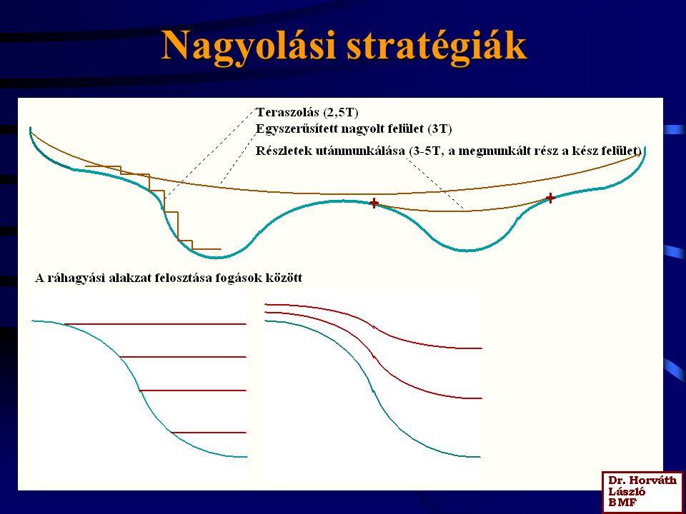 Nagyolási stratégiák