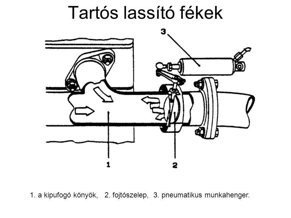 Tartós lassító fékek 1.