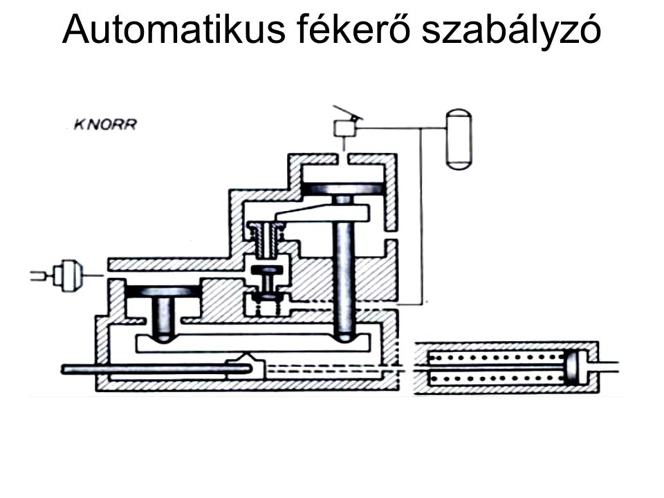 Automatikus fékerő szabályzó
