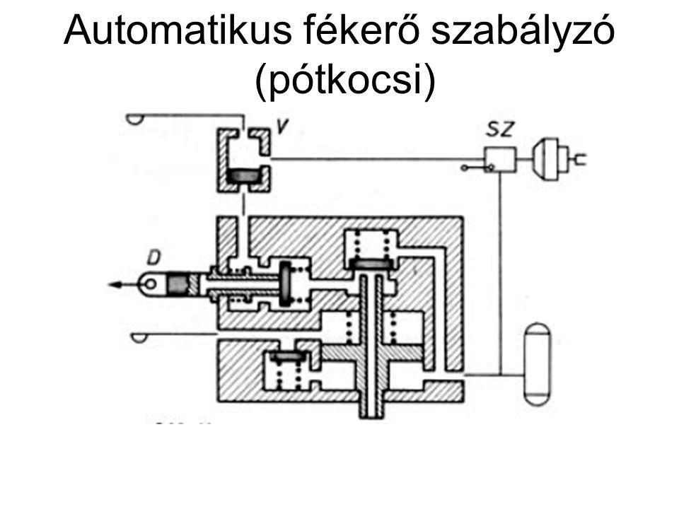 Blokkolásgátló (ABS) 1.szögsebesség érzékelő (sensor) 2.