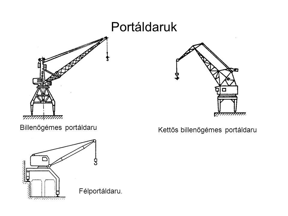Portáldaruk Billenőgémes portáldaru Kettős billenőgémes portáldaru Félportáldaru.