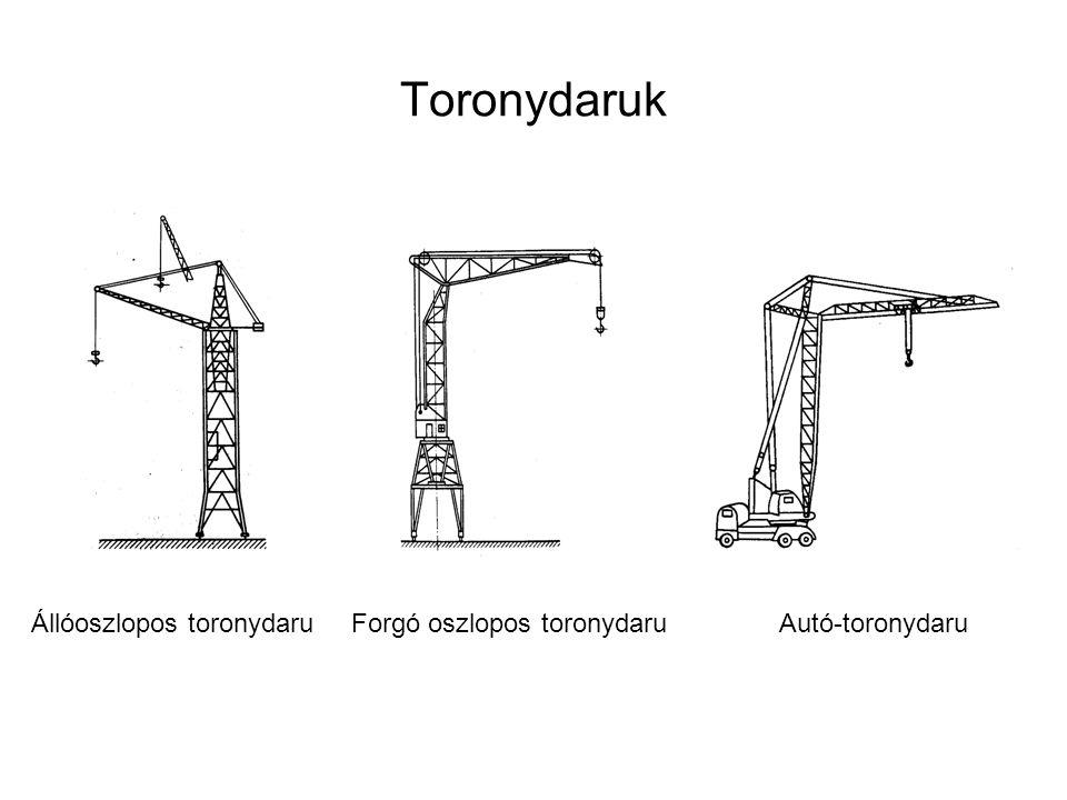 Toronydaruk Állóoszlopos toronydaruForgó oszlopos toronydaruAutó-toronydaru