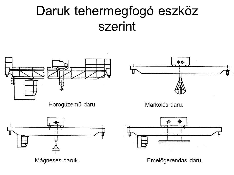 Daruk tehermegfogó eszköz szerint Horogüzemű daru Markolós daru. Mágneses daruk.Emelőgerendás daru.