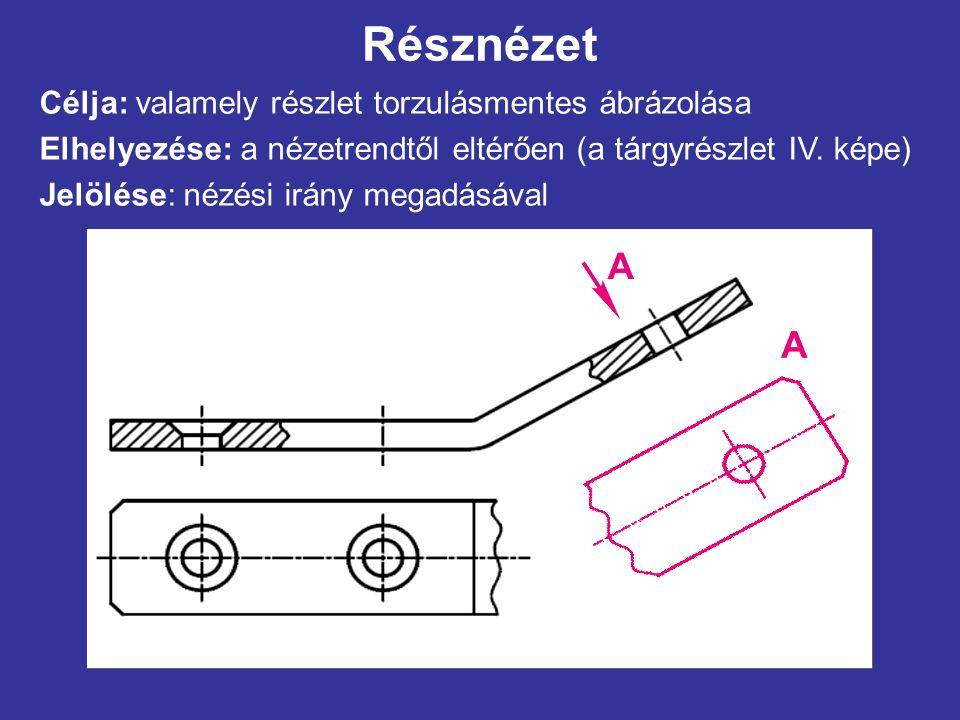 Résznézet Célja: valamely részlet torzulásmentes ábrázolása Elhelyezése: a nézetrendtől eltérően (a tárgyrészlet IV. képe) Jelölése: nézési irány mega
