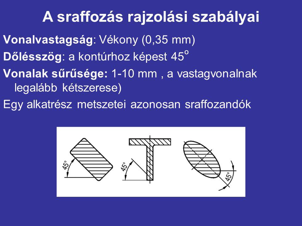 Vonalvastagság: Vékony (0,35 mm) Dőlésszög: a kontúrhoz képest 45 o Vonalak sűrűsége: 1-10 mm, a vastagvonalnak legalább kétszerese) Egy alkatrész met