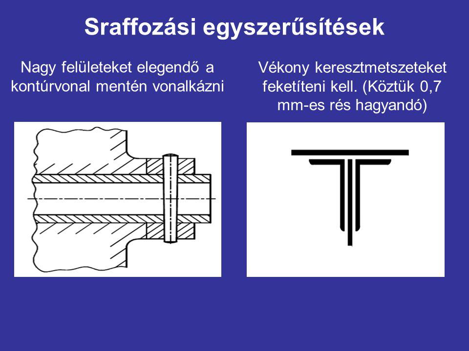Sraffozási egyszerűsítések Nagy felületeket elegendő a kontúrvonal mentén vonalkázni Vékony keresztmetszeteket feketíteni kell. (Köztük 0,7 mm-es rés