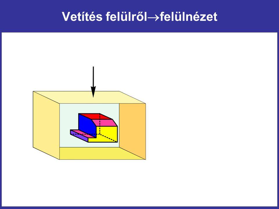 Több látható alkatrész sraffozása Csatlakozó alkatrészek vonalkázása: különböző irányú különböző sűrűségű