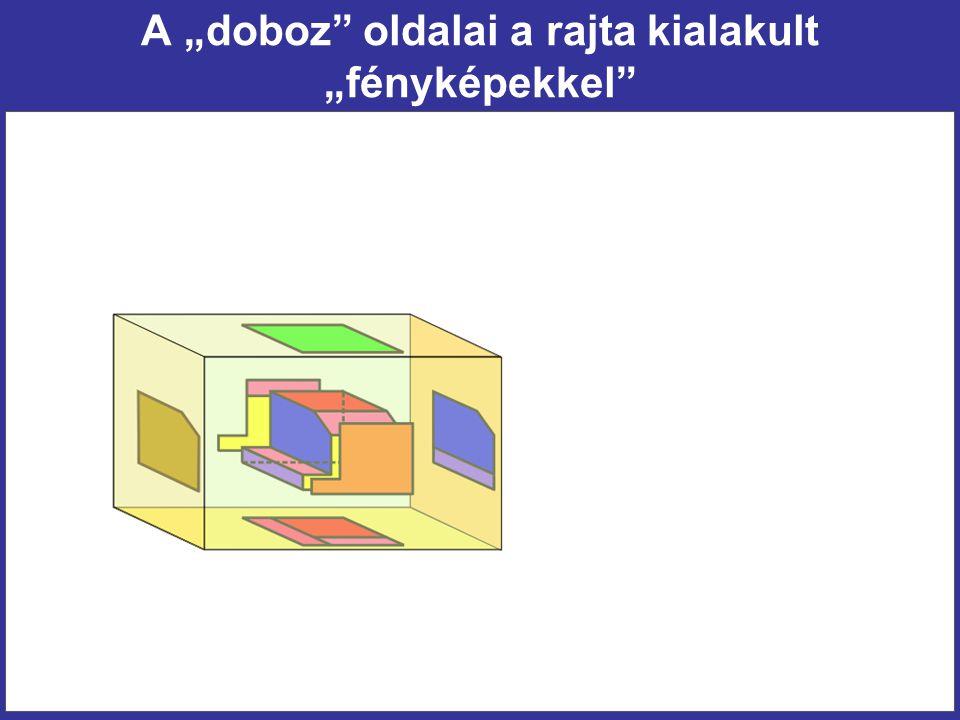 """A """"doboz oldalai a rajta kialakult """"fényképekkel"""