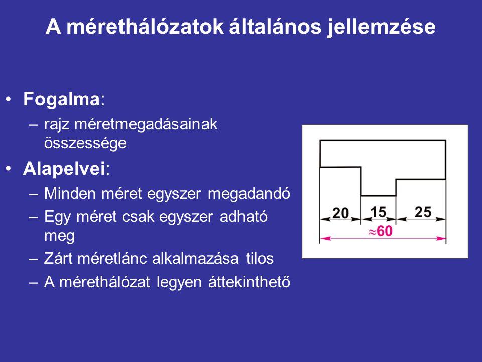 A mérethálózatok általános jellemzése Fogalma: –rajz méretmegadásainak összessége Alapelvei: –Minden méret egyszer megadandó –Egy méret csak egyszer adható meg –Zárt méretlánc alkalmazása tilos –A mérethálózat legyen áttekinthető