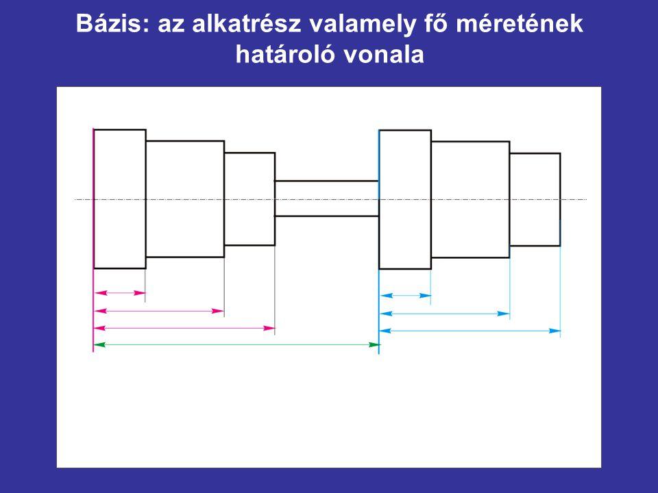 Bázis: az alkatrész valamely fő méretének határoló vonala