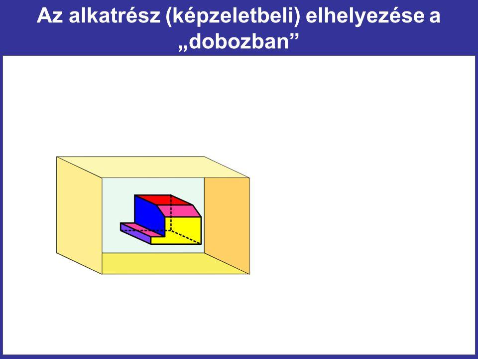 Szimmetrikus tárgyak egyszerűsített ábrázolása