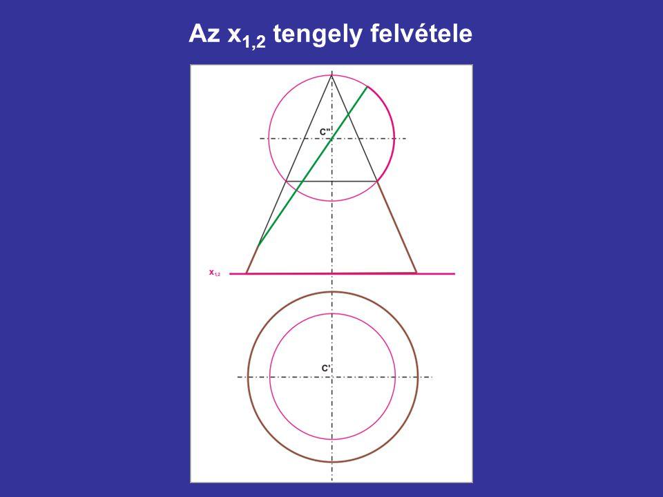 Az x 1,2 tengely felvétele