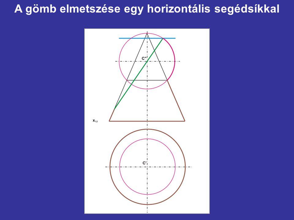 A gömb elmetszése egy horizontális segédsíkkal