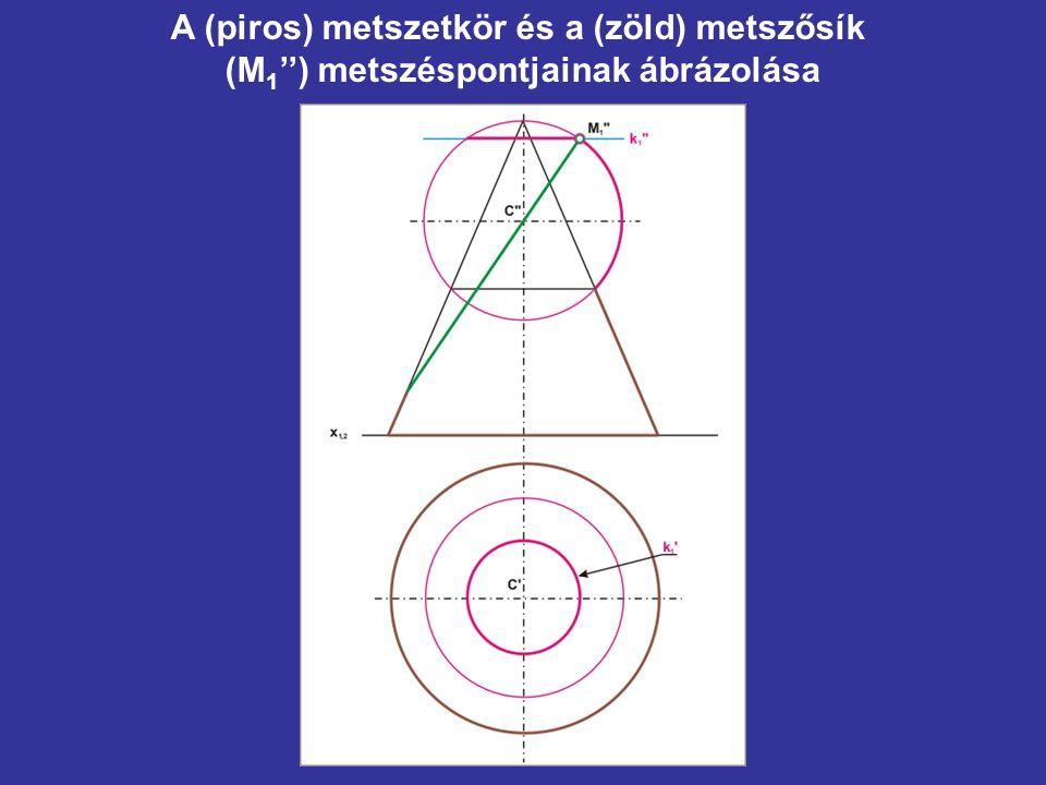 A (piros) metszetkör és a (zöld) metszősík (M 1 '') metszéspontjainak ábrázolása