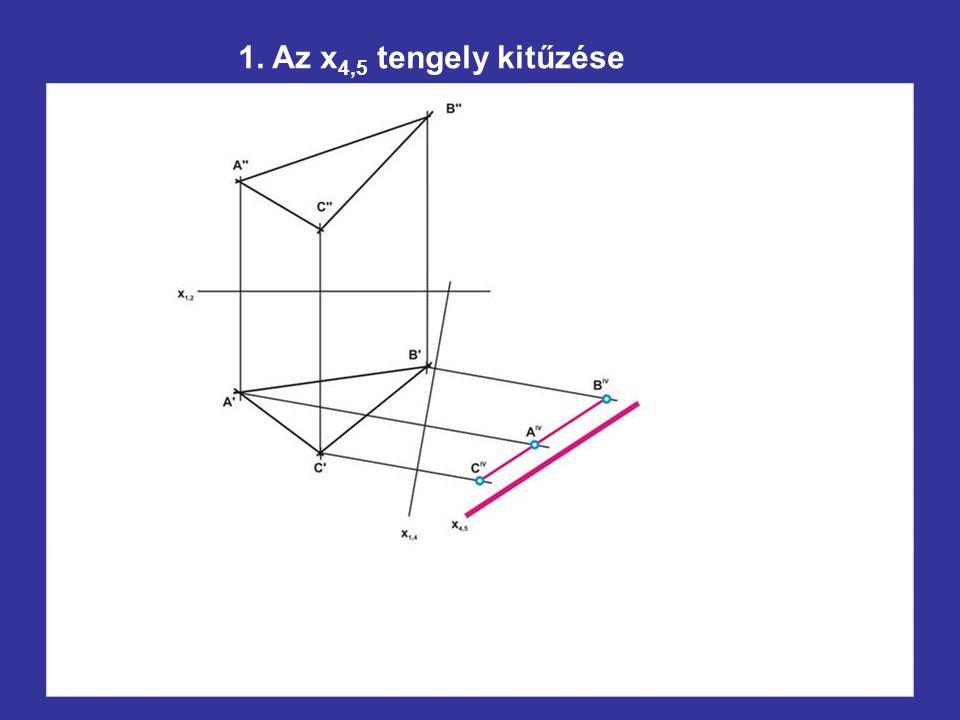1. Az x 4,5 tengely kitűzése
