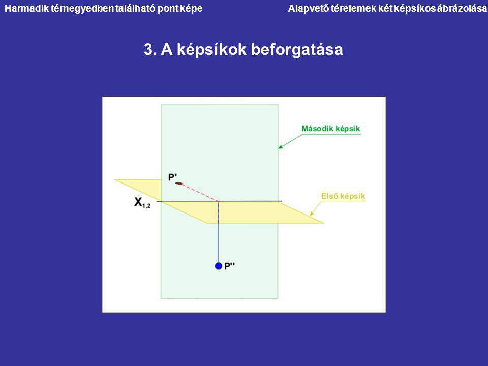 3. A képsíkok beforgatása Harmadik térnegyedben található pont képe