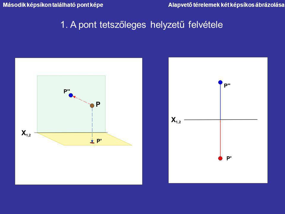 1. A pont tetszőleges helyzetű felvétele Alapvető térelemek két képsíkos ábrázolásaMásodik képsíkon található pont képe