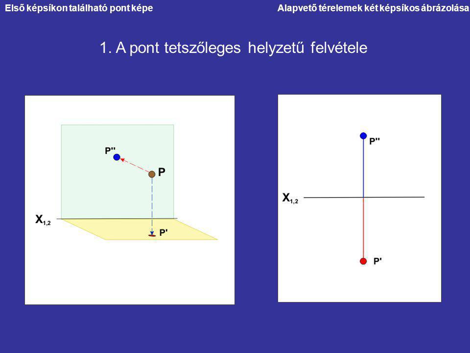 1. A pont tetszőleges helyzetű felvétele Első képsíkon található pont képeAlapvető térelemek két képsíkos ábrázolása