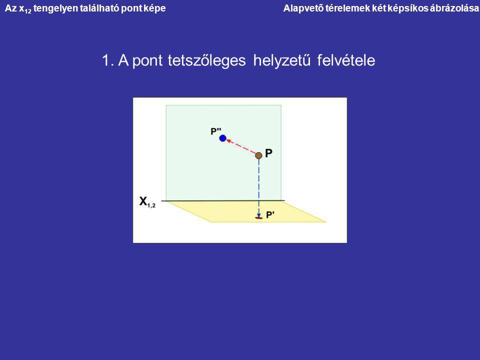 1. A pont tetszőleges helyzetű felvétele Az x 12 tengelyen található pont képe
