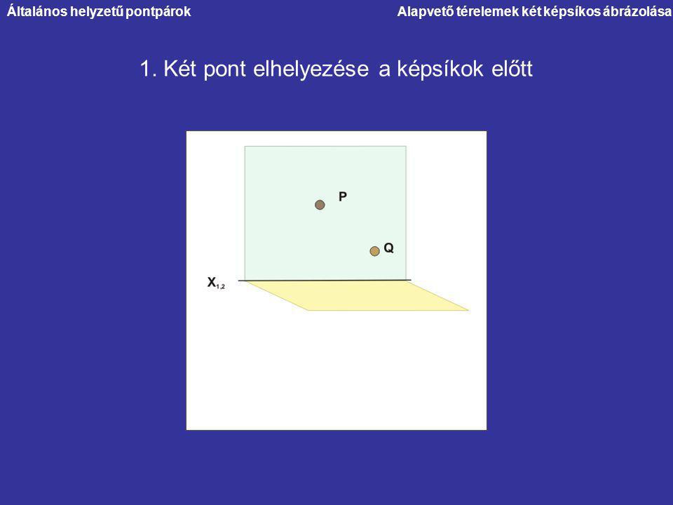 Alapvető térelemek két képsíkos ábrázolása 1. Két pont elhelyezése a képsíkok előtt Általános helyzetű pontpárok