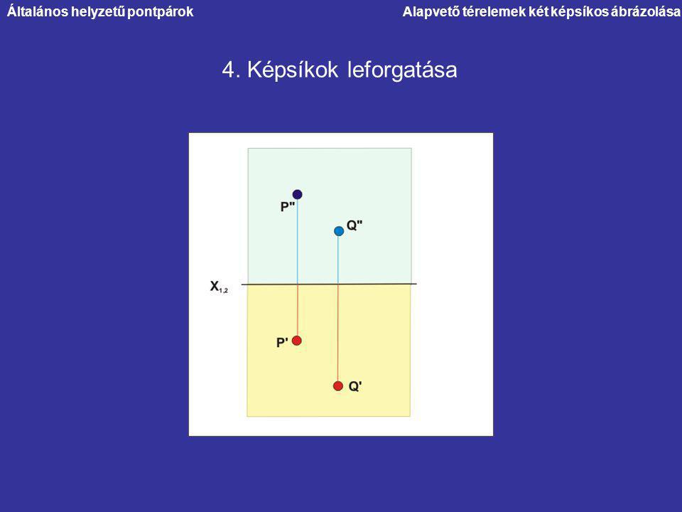 Alapvető térelemek két képsíkos ábrázolása 4. Képsíkok leforgatása Általános helyzetű pontpárok