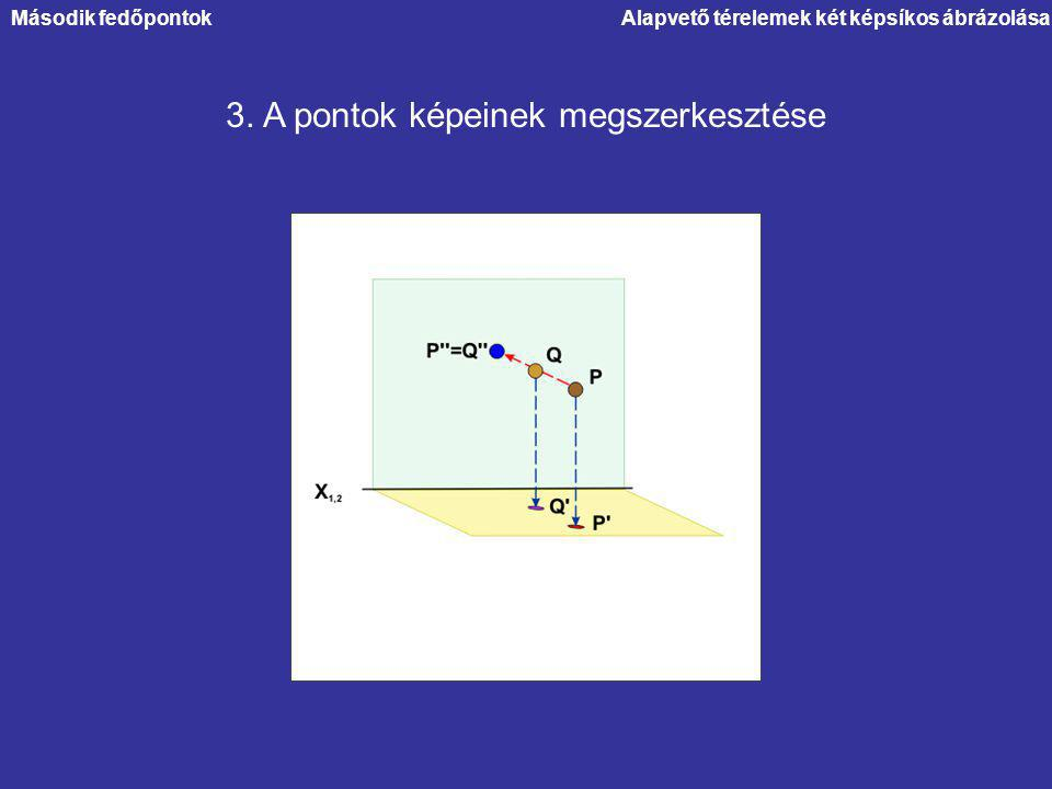 3. A pontok képeinek megszerkesztése Második fedőpontokAlapvető térelemek két képsíkos ábrázolása