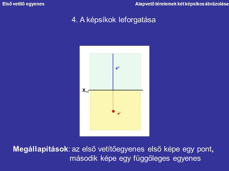 Megállapítások: az első vetítőegyenes első képe egy pont, második képe egy függőleges egyenes Alapvető térelemek két képsíkos ábrázolása 4. A képsíkok