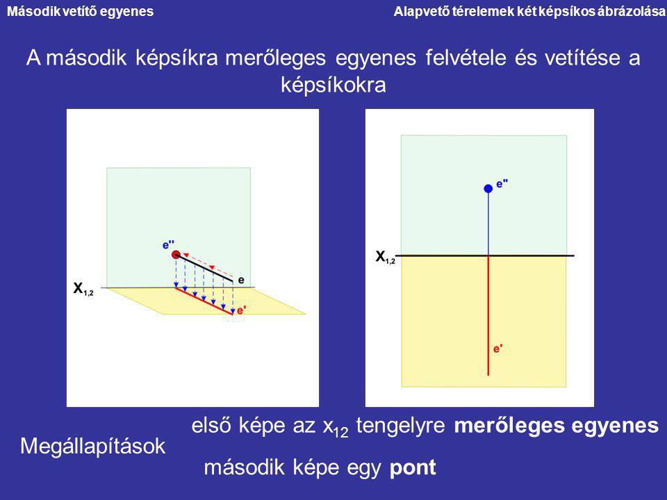 első képe az x 12 tengelyre merőleges egyenes második képe egy pont Megállapítások Alapvető térelemek két képsíkos ábrázolása A második képsíkra meről