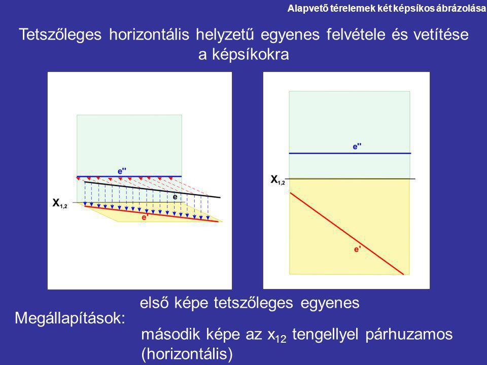 első képe tetszőleges egyenes második képe az x 12 tengellyel párhuzamos (horizontális) Megállapítások: Alapvető térelemek két képsíkos ábrázolása Tet