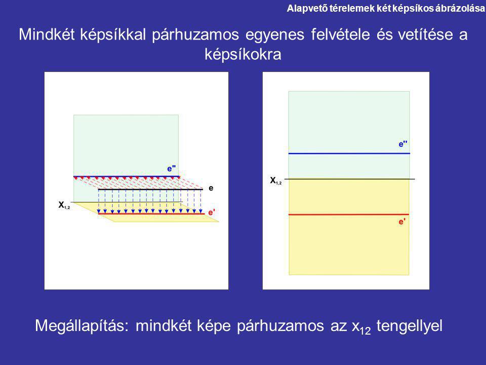 Megállapítás: mindkét képe párhuzamos az x 12 tengellyel Alapvető térelemek két képsíkos ábrázolása Mindkét képsíkkal párhuzamos egyenes felvétele és