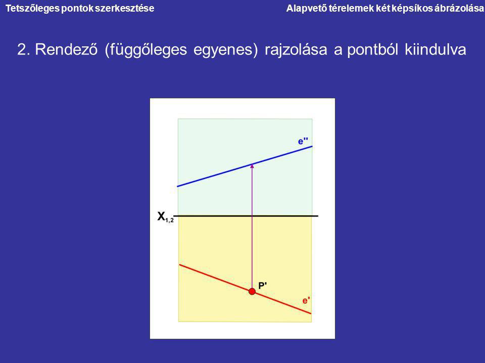 Alapvető térelemek két képsíkos ábrázolása 2. Rendező (függőleges egyenes) rajzolása a pontból kiindulva Tetszőleges pontok szerkesztése