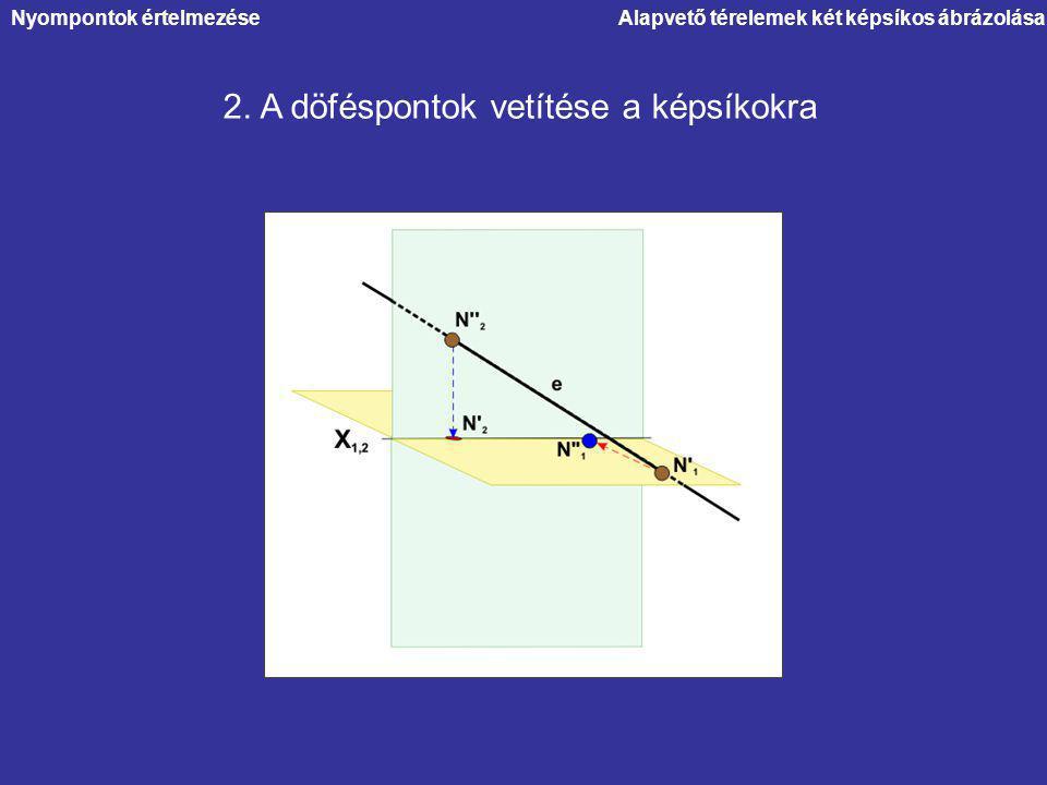Alapvető térelemek két képsíkos ábrázolása 2. A döféspontok vetítése a képsíkokra Nyompontok értelmezése