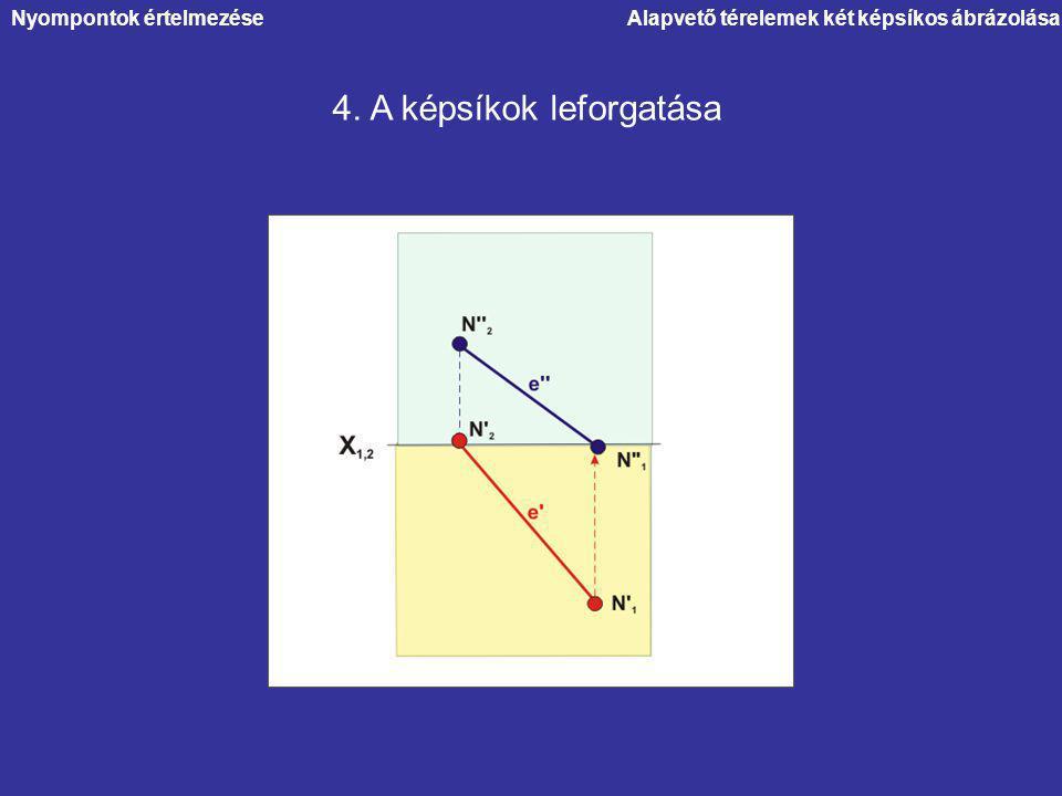 Alapvető térelemek két képsíkos ábrázolásaNyompontok értelmezése 4. A képsíkok leforgatása