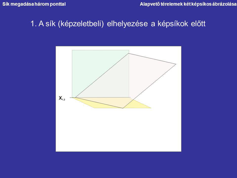 1. A sík (képzeletbeli) elhelyezése a képsíkok előtt Alapvető térelemek két képsíkos ábrázolása