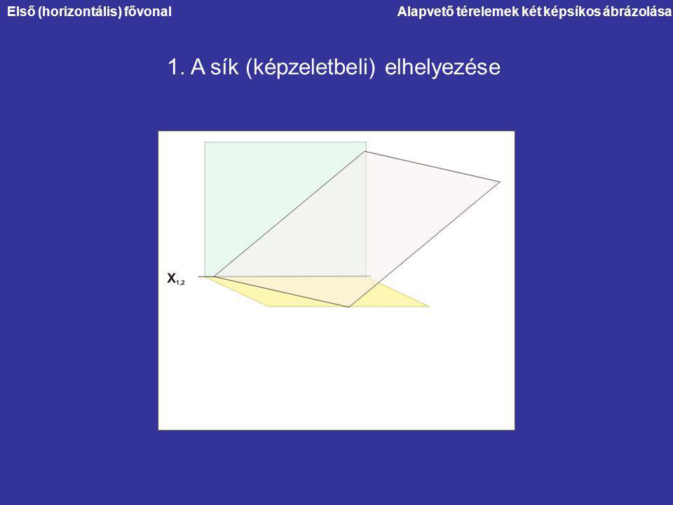 Alapvető térelemek két képsíkos ábrázolása 1. A sík (képzeletbeli) elhelyezése Első (horizontális) fővonal