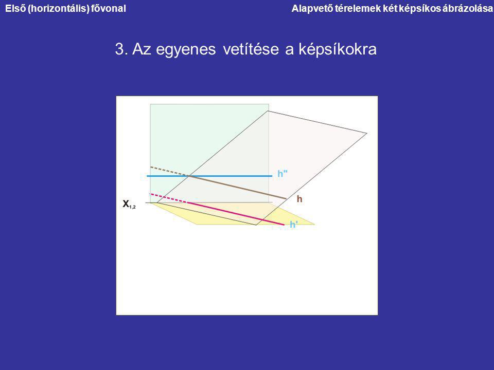 Alapvető térelemek két képsíkos ábrázolása 3. Az egyenes vetítése a képsíkokra Első (horizontális) fővonal