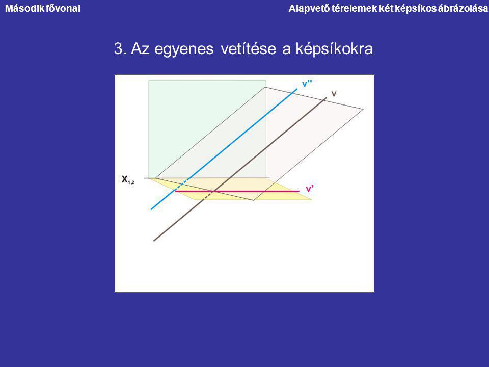 Alapvető térelemek két képsíkos ábrázolása 3. Az egyenes vetítése a képsíkokra Második fővonal