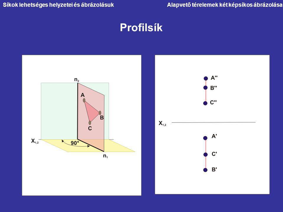 Profilsík Alapvető térelemek két képsíkos ábrázolásaSíkok lehetséges helyzetei és ábrázolásuk