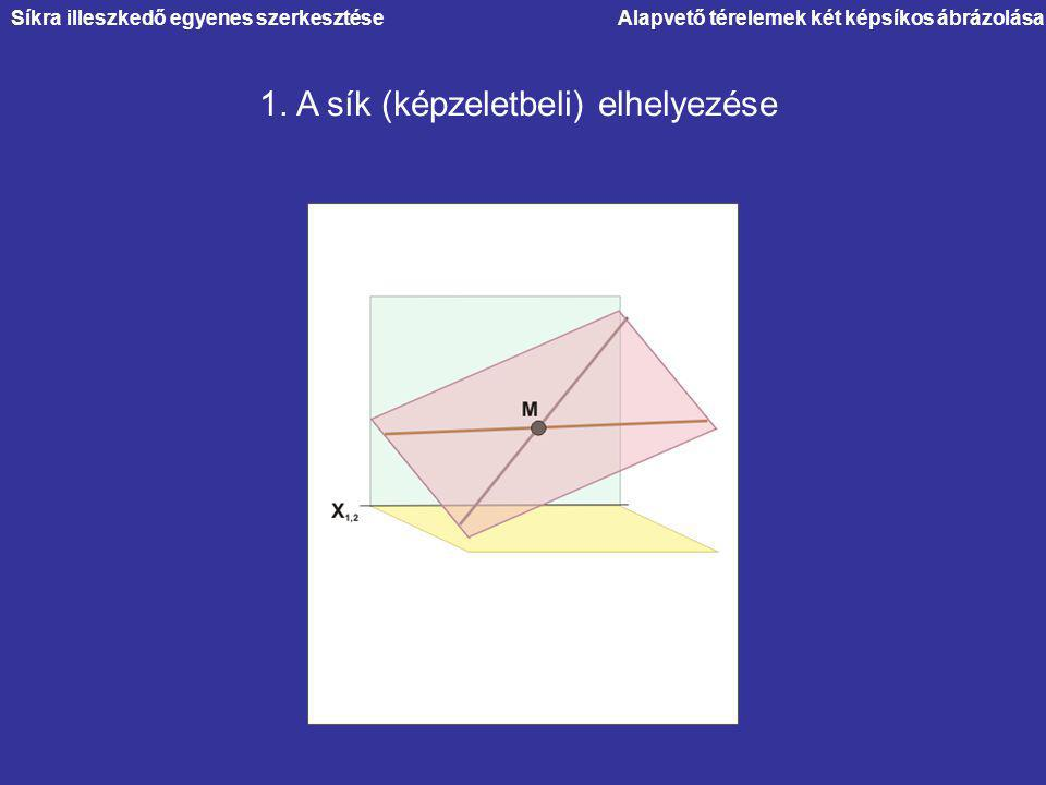 1. A sík (képzeletbeli) elhelyezése Alapvető térelemek két képsíkos ábrázolásaSíkra illeszkedő egyenes szerkesztése