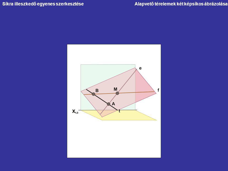 Alapvető térelemek két képsíkos ábrázolásaSíkra illeszkedő egyenes szerkesztése