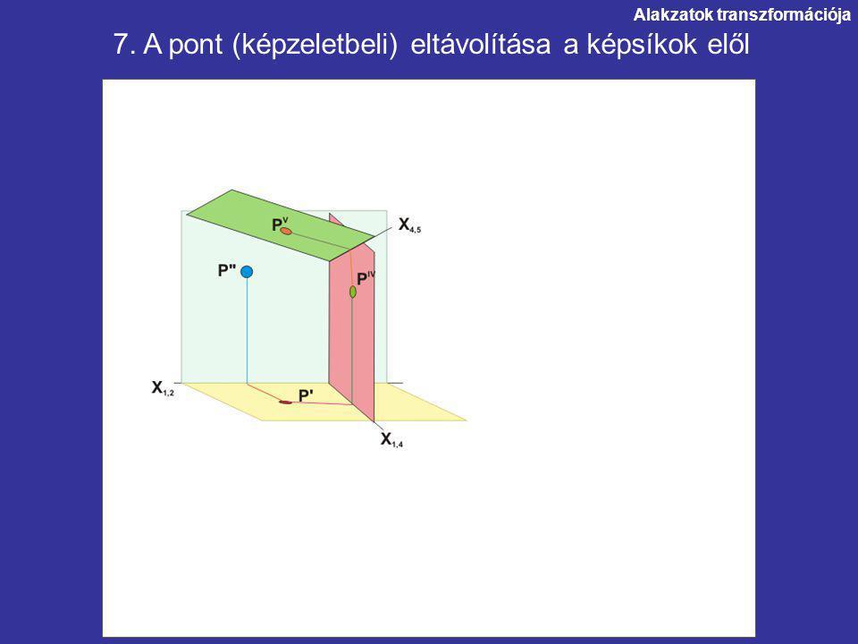 Alakzatok transzformációja. 7. A pont (képzeletbeli) eltávolítása a képsíkok elől