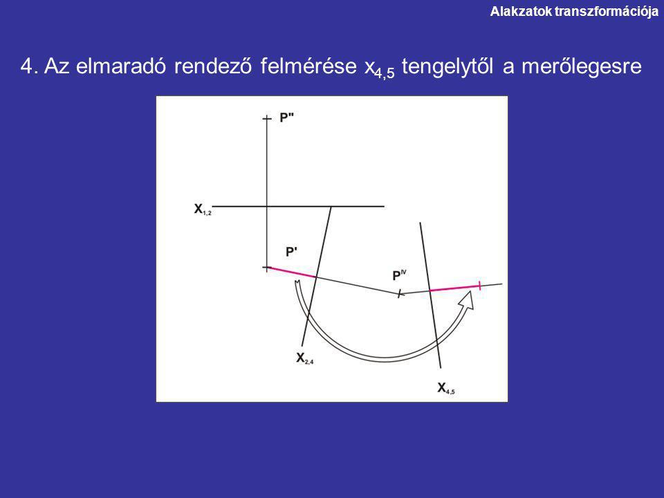 4. Az elmaradó rendező felmérése x 4,5 tengelytől a merőlegesre Alakzatok transzformációja