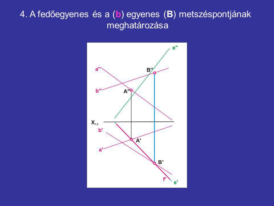 4. A fedőegyenes és a (b) egyenes (B) metszéspontjának meghatározása