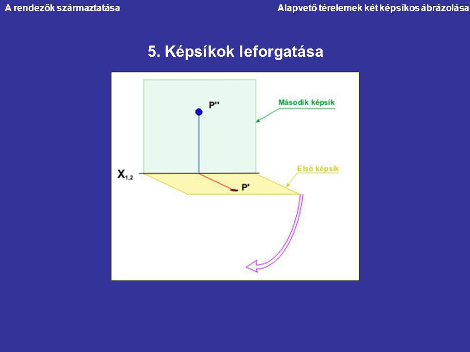 5. Képsíkok leforgatása Alapvető térelemek két képsíkos ábrázolásaA rendezők származtatása