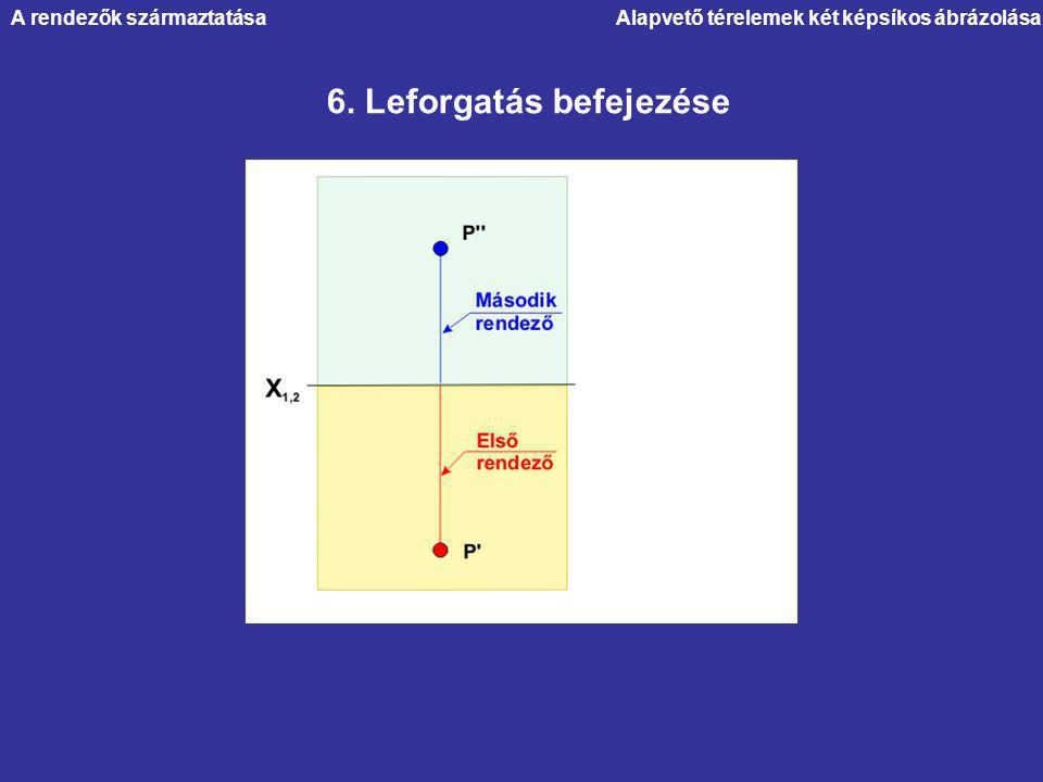 6. Leforgatás befejezése Alapvető térelemek két képsíkos ábrázolásaA rendezők származtatása