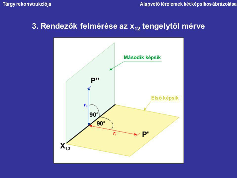 3. Rendezők felmérése az x 12 tengelytől mérve Tárgy rekonstrukciója
